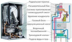 Схема конденсационного газового котла